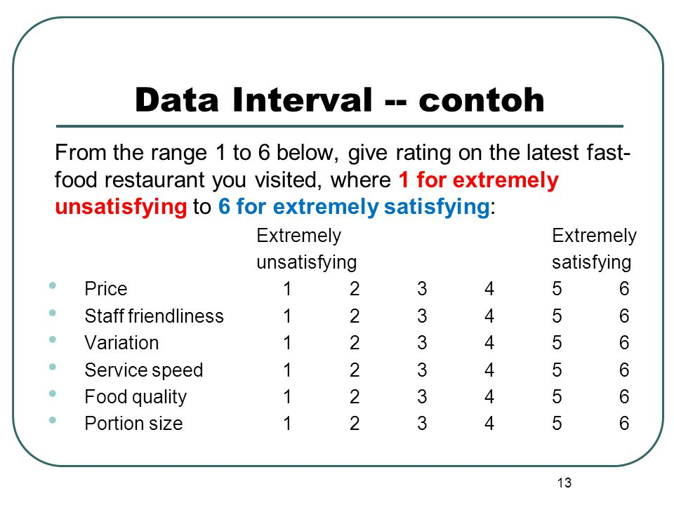 Data Interval -- contoh From the range 1 to 6 below, give rating on the latest fast- food restaurant you visited, where 1 for extremely unsatisfying t