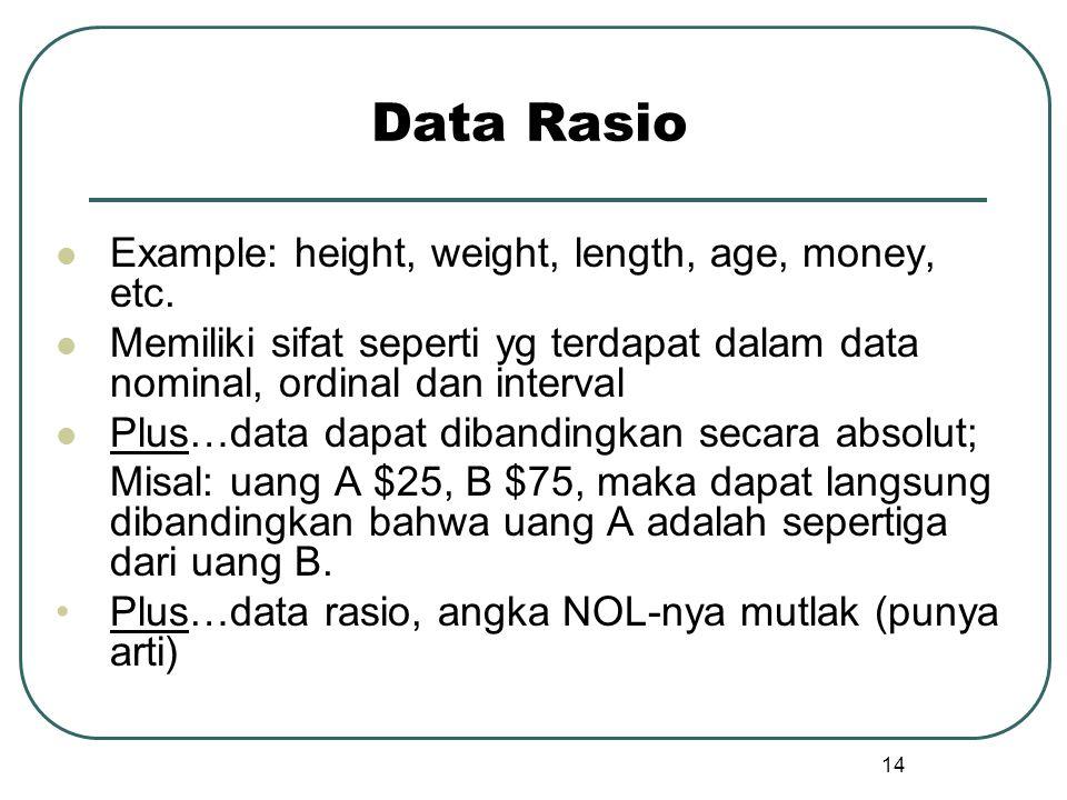 Data Rasio  Example: height, weight, length, age, money, etc.  Memiliki sifat seperti yg terdapat dalam data nominal, ordinal dan interval  Plus…da
