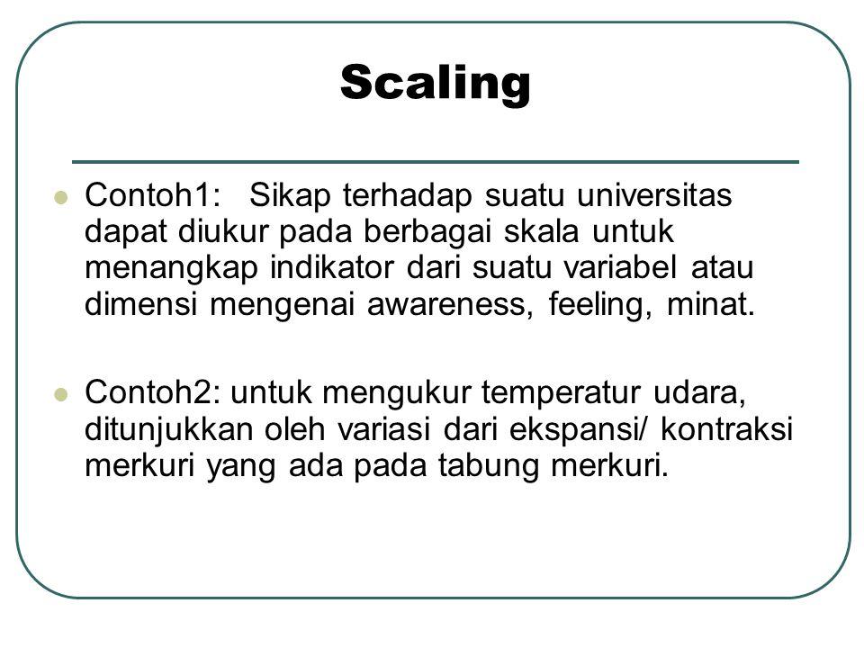 Scaling  Contoh1: Sikap terhadap suatu universitas dapat diukur pada berbagai skala untuk menangkap indikator dari suatu variabel atau dimensi mengenai awareness, feeling, minat.