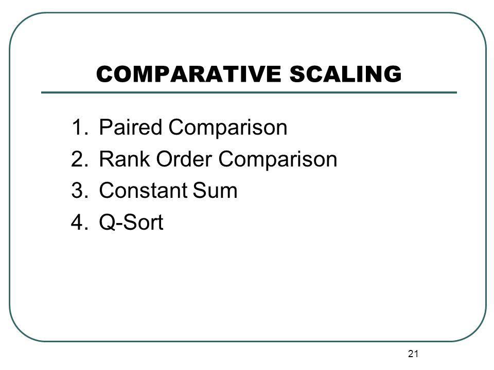 COMPARATIVE SCALING 1.Paired Comparison 2.Rank Order Comparison 3.Constant Sum 4.Q-Sort 21