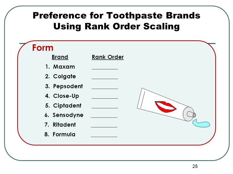 Brand Rank Order 1. Maxam _________ 2. Colgate _________ 3. Pepsodent _________ 4. Close-Up _________ 5. Ciptadent _________ 6. Sensodyne _________ 7.