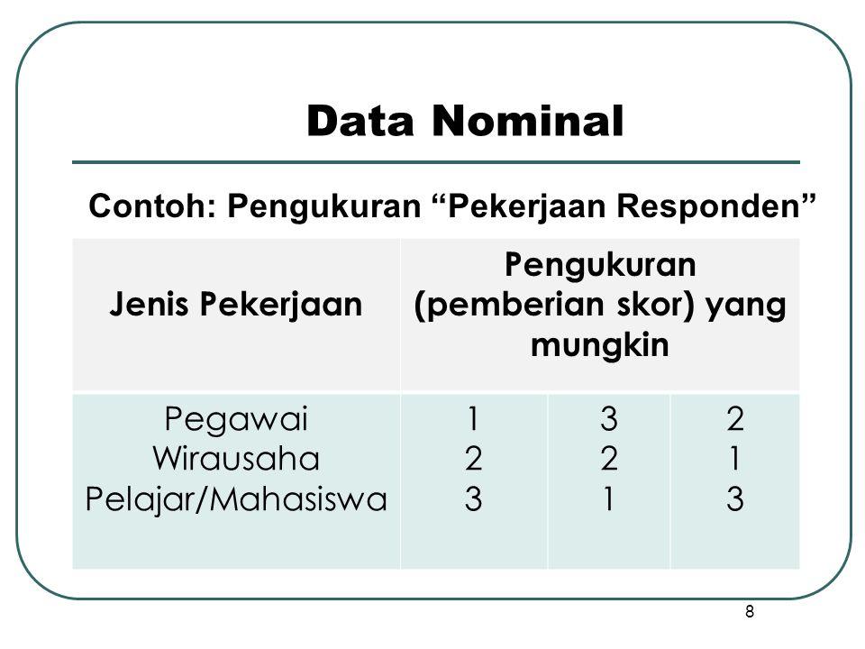 Data Nominal Jenis Pekerjaan Pengukuran (pemberian skor) yang mungkin Pegawai Wirausaha Pelajar/Mahasiswa 123123 321321 213213 8 Contoh: Pengukuran Pekerjaan Responden