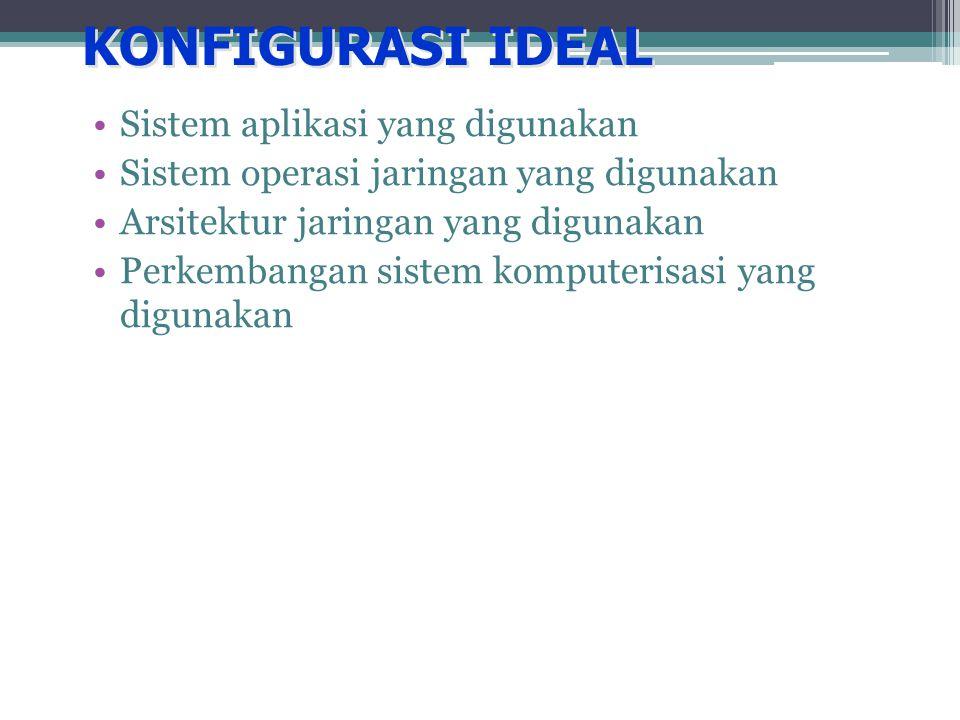 KONFIGURASI IDEAL •Sistem aplikasi yang digunakan •Sistem operasi jaringan yang digunakan •Arsitektur jaringan yang digunakan •Perkembangan sistem komputerisasi yang digunakan