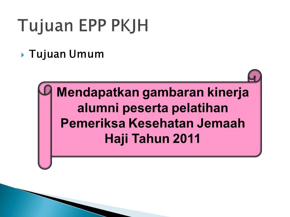  Tujuan Umum Mendapatkan gambaran kinerja alumni peserta pelatihan Pemeriksa Kesehatan Jemaah Haji Tahun 2011