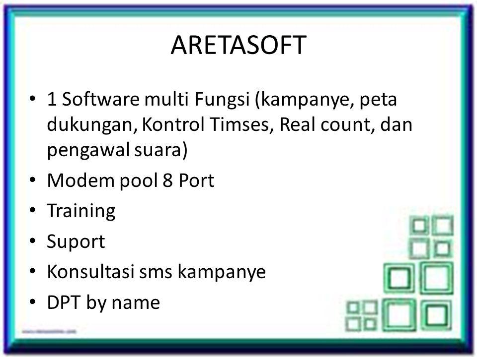 ARETASOFT • 1 Software multi Fungsi (kampanye, peta dukungan, Kontrol Timses, Real count, dan pengawal suara) • Modem pool 8 Port • Training • Suport