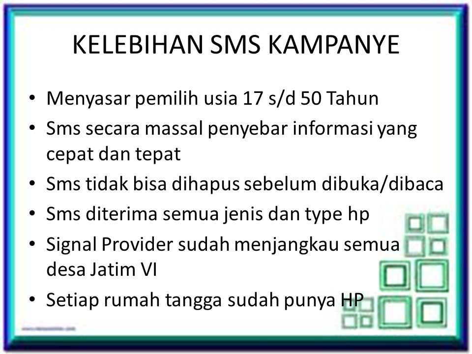 KELEBIHAN SMS KAMPANYE • Menyasar pemilih usia 17 s/d 50 Tahun • Sms secara massal penyebar informasi yang cepat dan tepat • Sms tidak bisa dihapus se