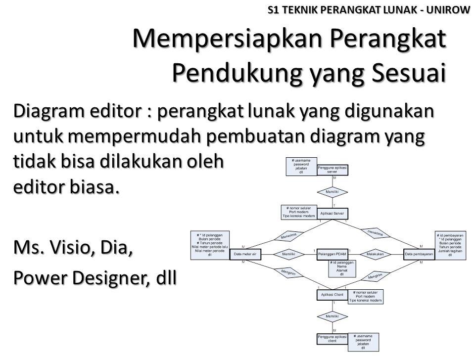 Mempersiapkan Perangkat Pendukung yang Sesuai Diagram editor : perangkat lunak yang digunakan untuk mempermudah pembuatan diagram yang tidak bisa dila