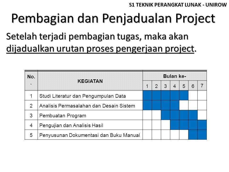 Pembagian dan Penjadualan Project Setelah terjadi pembagian tugas, maka akan dijadualkan urutan proses pengerjaan project. S1 TEKNIK PERANGKAT LUNAK -