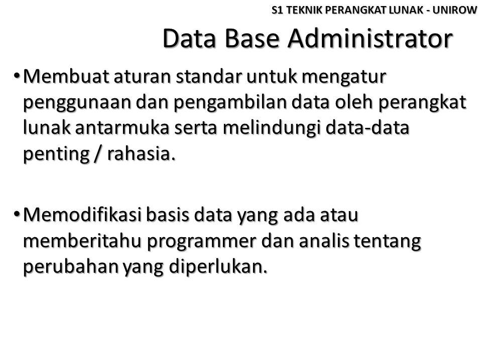 Data Base Administrator • Membuat aturan standar untuk mengatur penggunaan dan pengambilan data oleh perangkat lunak antarmuka serta melindungi data-d