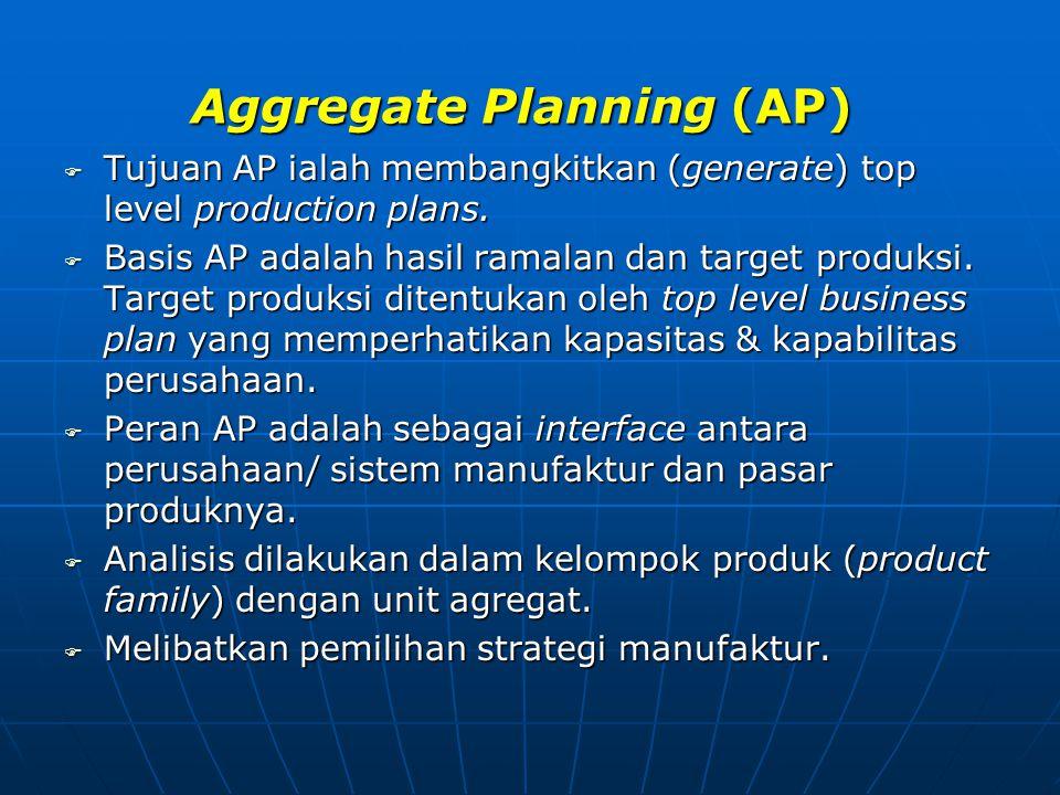 Aggregate Planning (AP)  Tujuan AP ialah membangkitkan (generate) top level production plans.  Basis AP adalah hasil ramalan dan target produksi. Ta