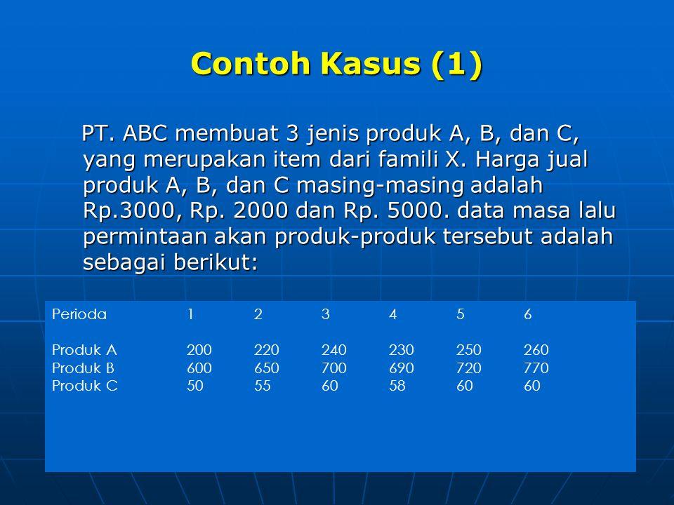 Contoh Kasus (1) PT. ABC membuat 3 jenis produk A, B, dan C, yang merupakan item dari famili X. Harga jual produk A, B, dan C masing-masing adalah Rp.