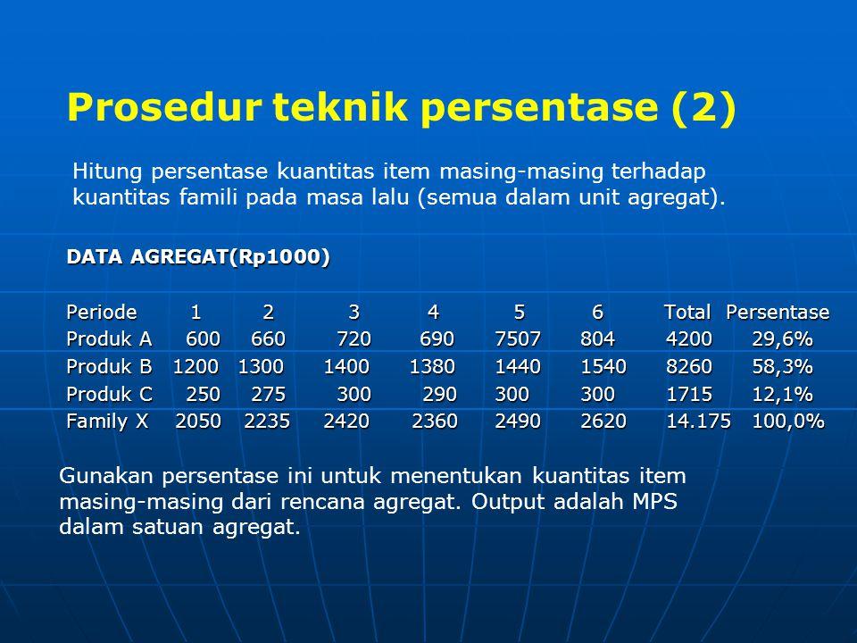 DATA AGREGAT(Rp1000) Periode 1 2 3 4 5 6 Total Persentase Produk A 600 660 720 690 7507 804 4200 29,6% Produk B 1200 1300 1400 1380 1440 1540 8260 58,
