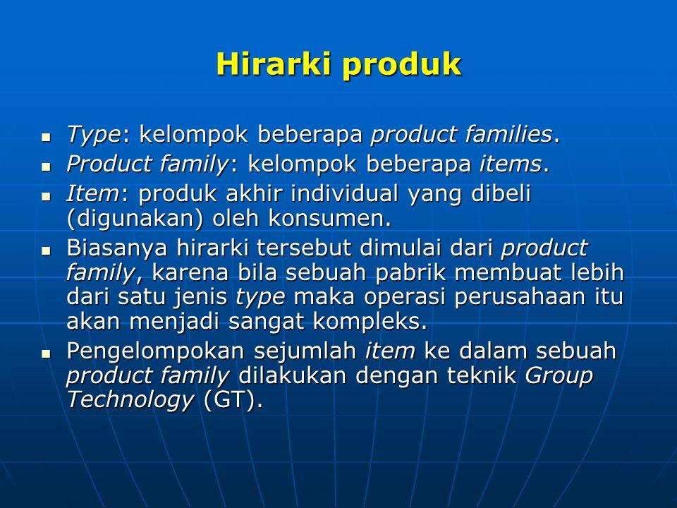 Hirarki produk  Type: kelompok beberapa product families.  Product family: kelompok beberapa items.  Item: produk akhir individual yang dibeli (dig