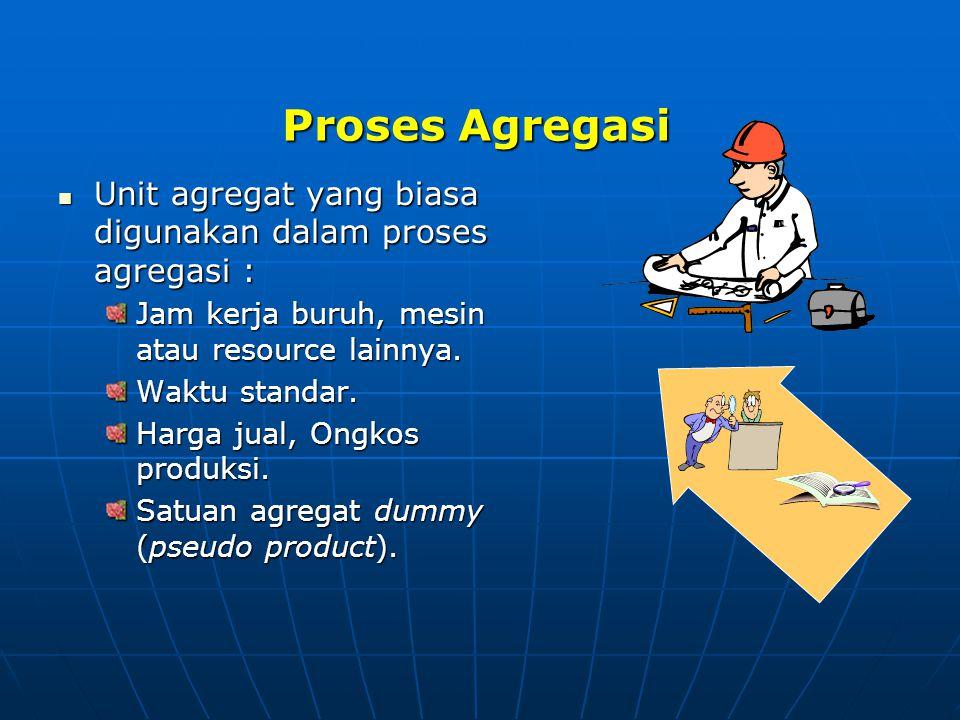 Proses Agregasi Proses Agregasi  Unit agregat yang biasa digunakan dalam proses agregasi : Jam kerja buruh, mesin atau resource lainnya. Waktu standa