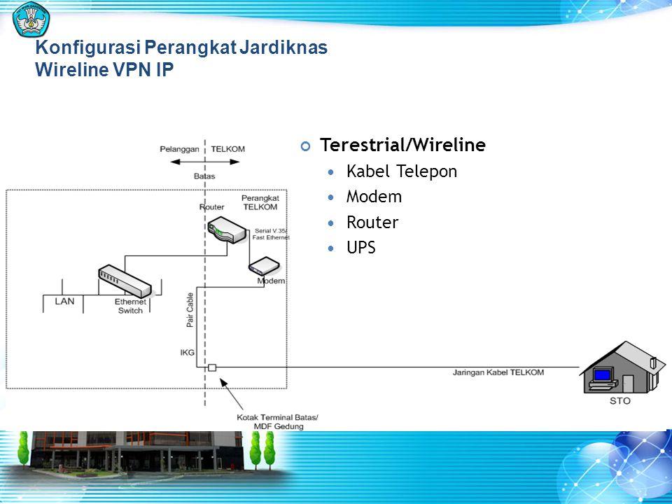 Konfigurasi Perangkat Jardiknas Wireline VPN IP Terestrial/Wireline  Kabel Telepon  Modem  Router  UPS