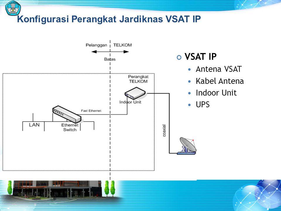 Konfigurasi Perangkat Jardiknas VSAT IP VSAT IP  Antena VSAT  Kabel Antena  Indoor Unit  UPS