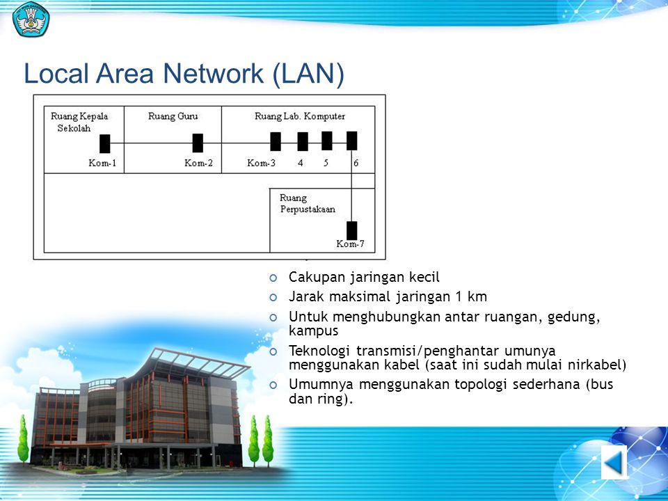 Local Area Network (LAN) Cakupan jaringan kecil Jarak maksimal jaringan 1 km Untuk menghubungkan antar ruangan, gedung, kampus Teknologi transmisi/pen