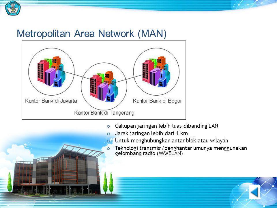 Metropolitan Area Network (MAN) Cakupan jaringan lebih luas dibanding LAN Jarak jaringan lebih dari 1 km Untuk menghubungkan antar blok atau wilayah T