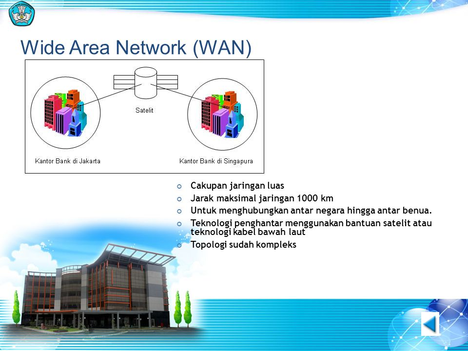 Wide Area Network (WAN) Cakupan jaringan luas Jarak maksimal jaringan 1000 km Untuk menghubungkan antar negara hingga antar benua. Teknologi penghanta