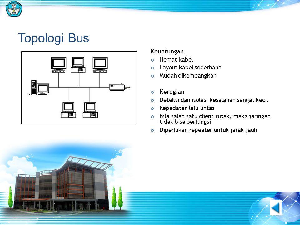 Topologi Bus Keuntungan Hemat kabel Layout kabel sederhana Mudah dikembangkan Kerugian Deteksi dan isolasi kesalahan sangat kecil Kepadatan lalu linta