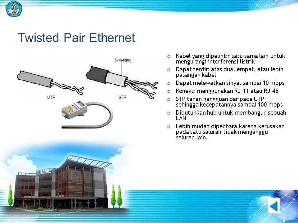 Twisted Pair Ethernet Kabel yang dipelintir satu sama lain untuk mengurangi interferensi listrik Dapat terdiri atas dua, empat, atau lebih pasangan ka