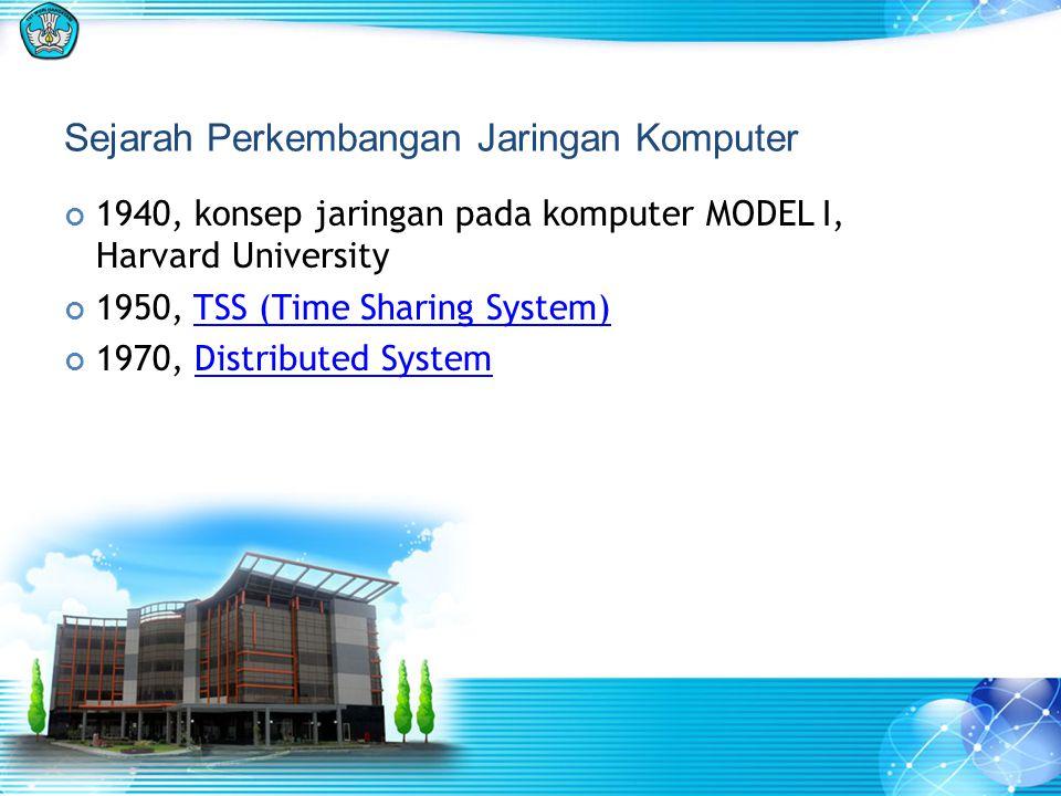 Sejarah Perkembangan Jaringan Komputer 1940, konsep jaringan pada komputer MODEL I, Harvard University 1950, TSS (Time Sharing System)TSS (Time Sharin