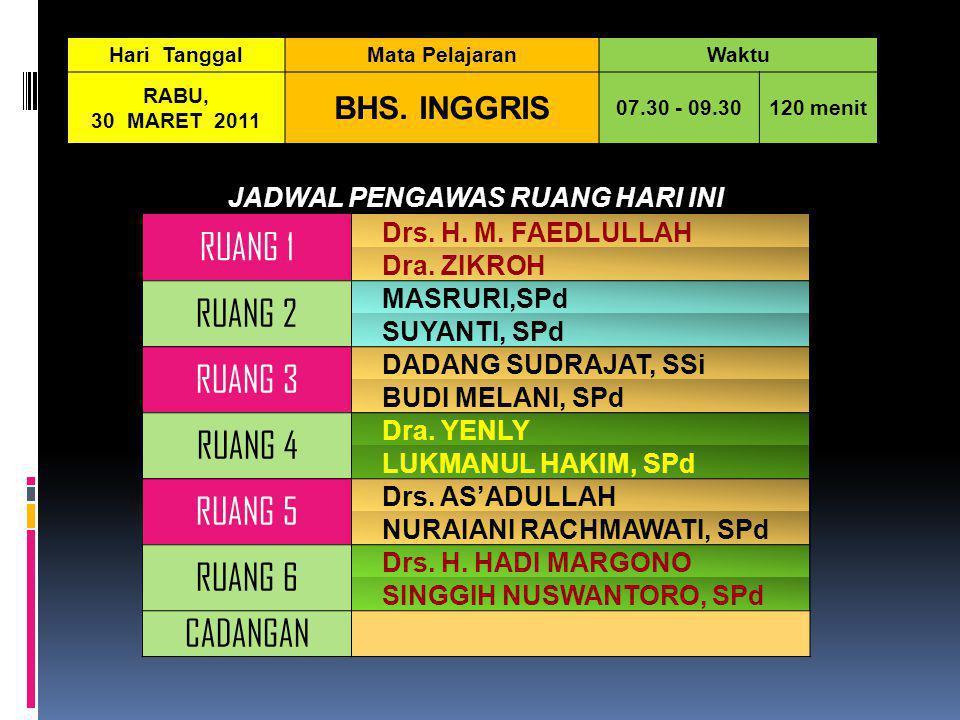JADWAL PENGAWAS RUANG HARI INI RUANG 1 SRIHANDAYANI, SPd Drs.