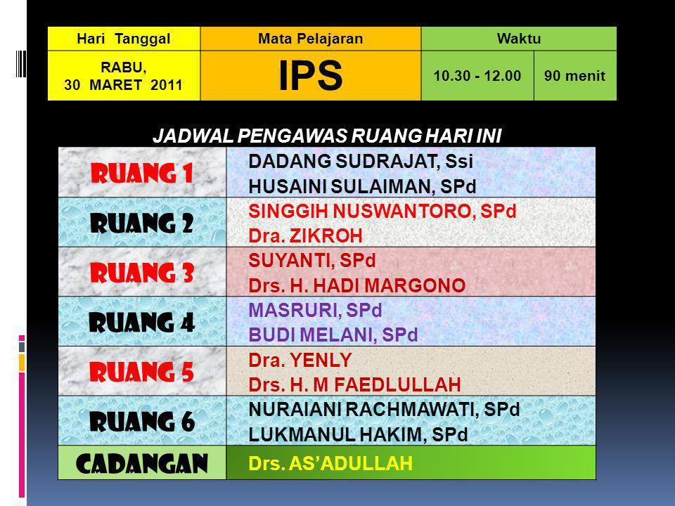 JADWAL PENGAWAS RUANG HARI INI RUANG 1 Drs.H. M. FAEDLULLAH Dra.