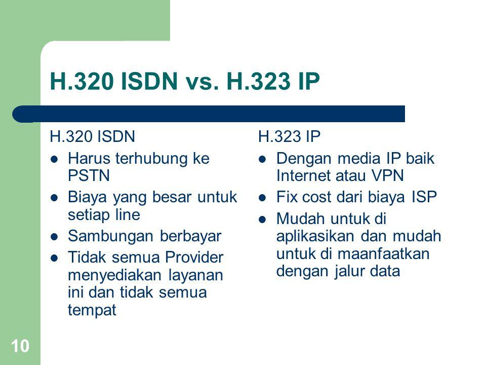 10 H.320 ISDN vs.