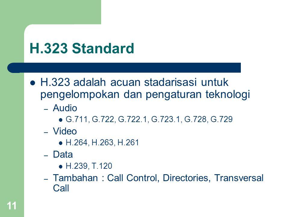 11 H.323 Standard  H.323 adalah acuan stadarisasi untuk pengelompokan dan pengaturan teknologi – Audio  G.711, G.722, G.722.1, G.723.1, G.728, G.729 – Video  H.264, H.263, H.261 – Data  H.239, T.120 – Tambahan : Call Control, Directories, Transversal Call