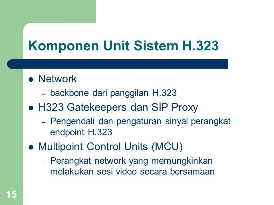 15 Komponen Unit Sistem H.323  Network – backbone dari panggilan H.323  H323 Gatekeepers dan SIP Proxy – Pengendali dan pengaturan sinyal perangkat endpoint H.323  Multipoint Control Units (MCU) – Perangkat network yang memungkinkan melakukan sesi video secara bersamaan