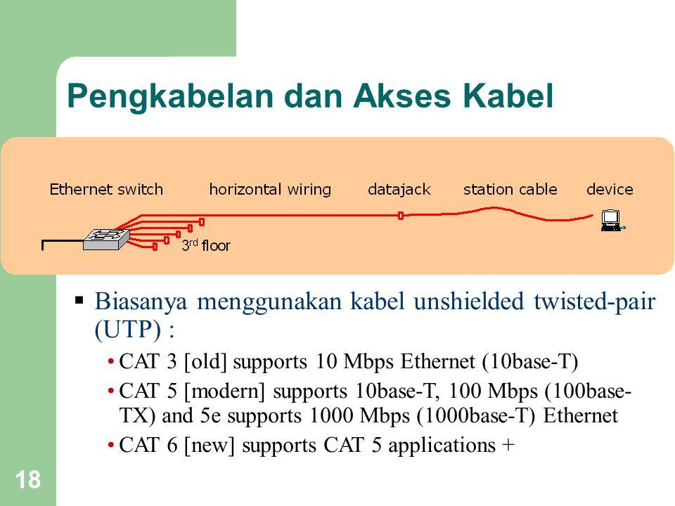 18 Pengkabelan dan Akses Kabel  Biasanya menggunakan kabel unshielded twisted-pair (UTP) : •CAT 3 [old] supports 10 Mbps Ethernet (10base-T) •CAT 5 [