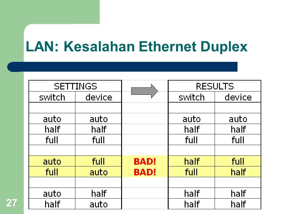27 LAN: Kesalahan Ethernet Duplex