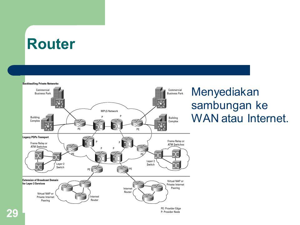 29 Router  Menyediakan sambungan ke WAN atau Internet.