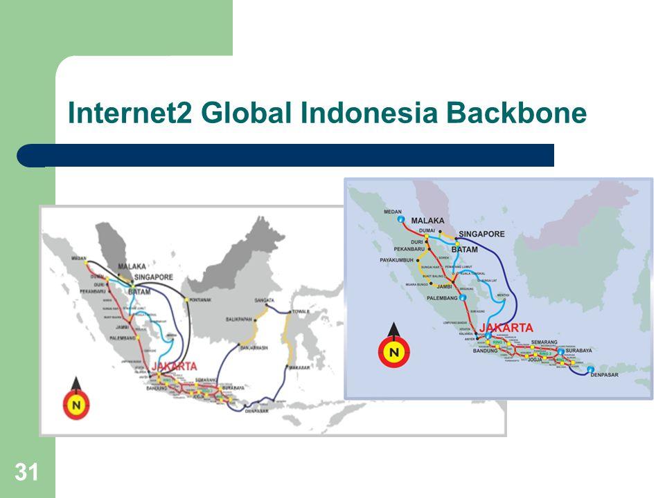 31 Internet2 Global Indonesia Backbone