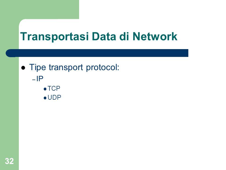 32 Transportasi Data di Network  Tipe transport protocol: – IP  TCP  UDP
