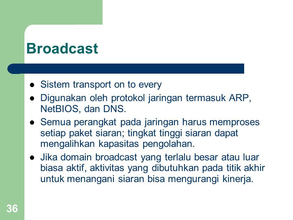 36 Broadcast  Sistem transport on to every  Digunakan oleh protokol jaringan termasuk ARP, NetBIOS, dan DNS.  Semua perangkat pada jaringan harus m