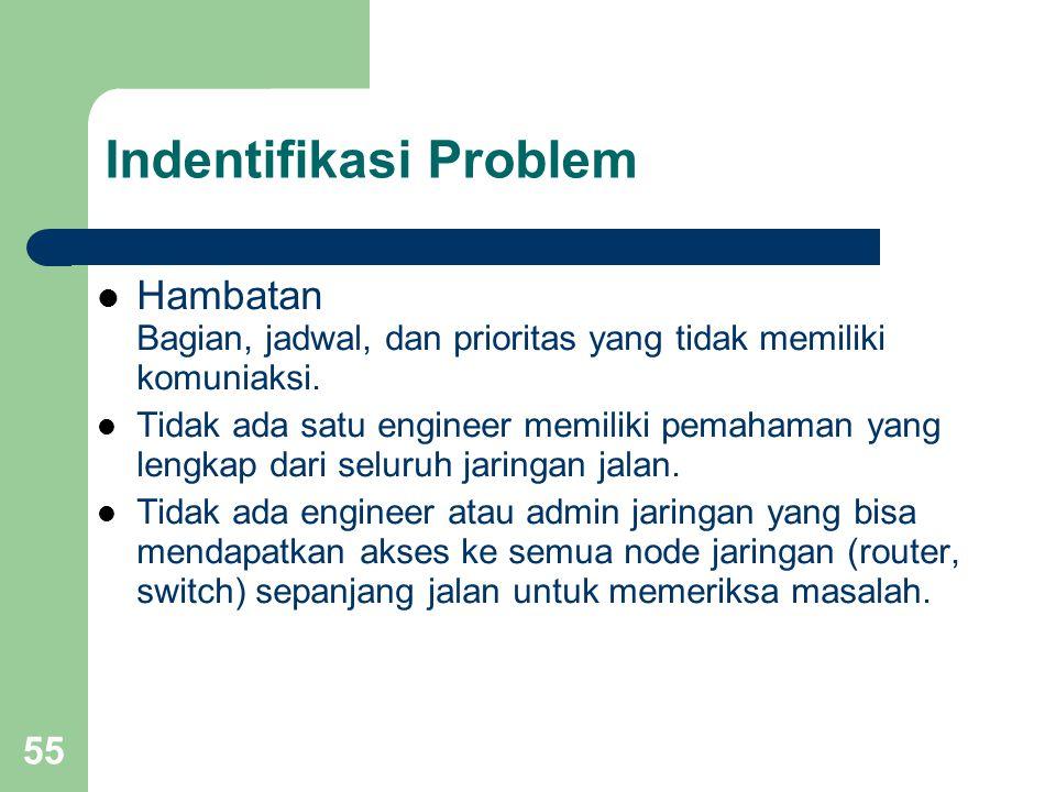 55 Indentifikasi Problem  Hambatan Bagian, jadwal, dan prioritas yang tidak memiliki komuniaksi.  Tidak ada satu engineer memiliki pemahaman yang le