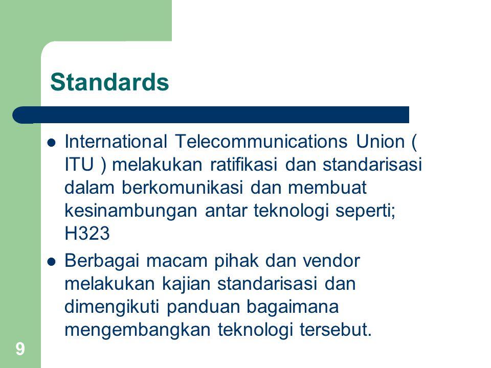 9 Standards  International Telecommunications Union ( ITU ) melakukan ratifikasi dan standarisasi dalam berkomunikasi dan membuat kesinambungan antar teknologi seperti; H323  Berbagai macam pihak dan vendor melakukan kajian standarisasi dan dimengikuti panduan bagaimana mengembangkan teknologi tersebut.