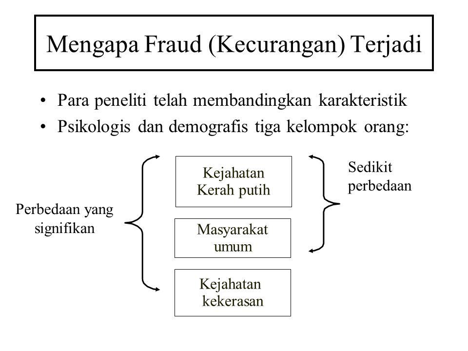 Mengapa Fraud (Kecurangan) Terjadi •Para peneliti telah membandingkan karakteristik •Psikologis dan demografis tiga kelompok orang: Kejahatan Kerah putih Kejahatan kekerasan Masyarakat umum Sedikit perbedaan Perbedaan yang signifikan