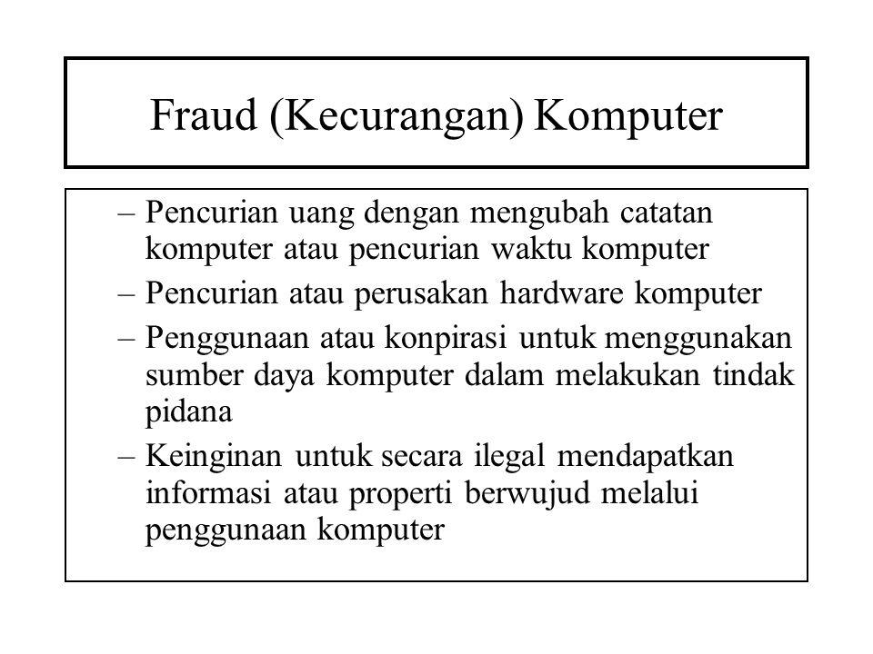 Fraud (Kecurangan) Komputer –Pencurian uang dengan mengubah catatan komputer atau pencurian waktu komputer –Pencurian atau perusakan hardware komputer –Penggunaan atau konpirasi untuk menggunakan sumber daya komputer dalam melakukan tindak pidana –Keinginan untuk secara ilegal mendapatkan informasi atau properti berwujud melalui penggunaan komputer