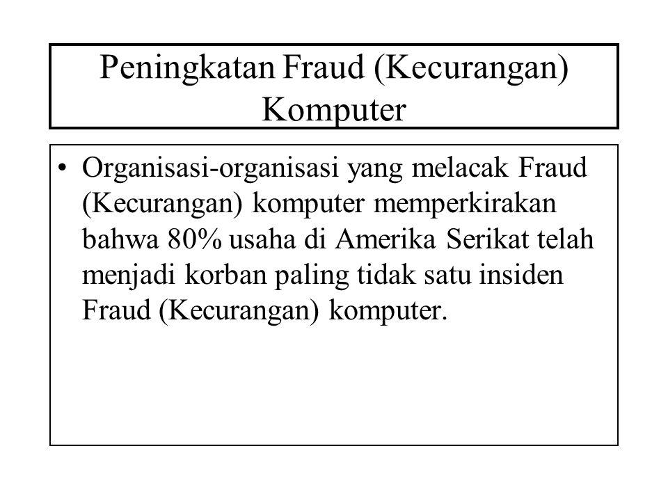 Peningkatan Fraud (Kecurangan) Komputer •Organisasi-organisasi yang melacak Fraud (Kecurangan) komputer memperkirakan bahwa 80% usaha di Amerika Serikat telah menjadi korban paling tidak satu insiden Fraud (Kecurangan) komputer.