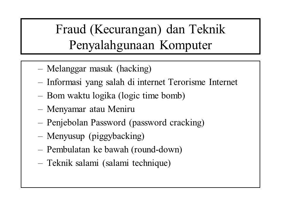 Fraud (Kecurangan) dan Teknik Penyalahgunaan Komputer –Melanggar masuk (hacking) –Informasi yang salah di internet Terorisme Internet –Bom waktu logika (logic time bomb) –Menyamar atau Meniru –Penjebolan Password (password cracking) –Menyusup (piggybacking) –Pembulatan ke bawah (round-down) –Teknik salami (salami technique)