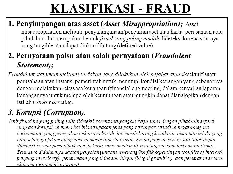 KLASIFIKASI - FRAUD 1. Penyimpangan atas asset (Asset Misappropriation); Asset misappropriation meliputi penyalahgunaan/pencurian aset atau harta peru