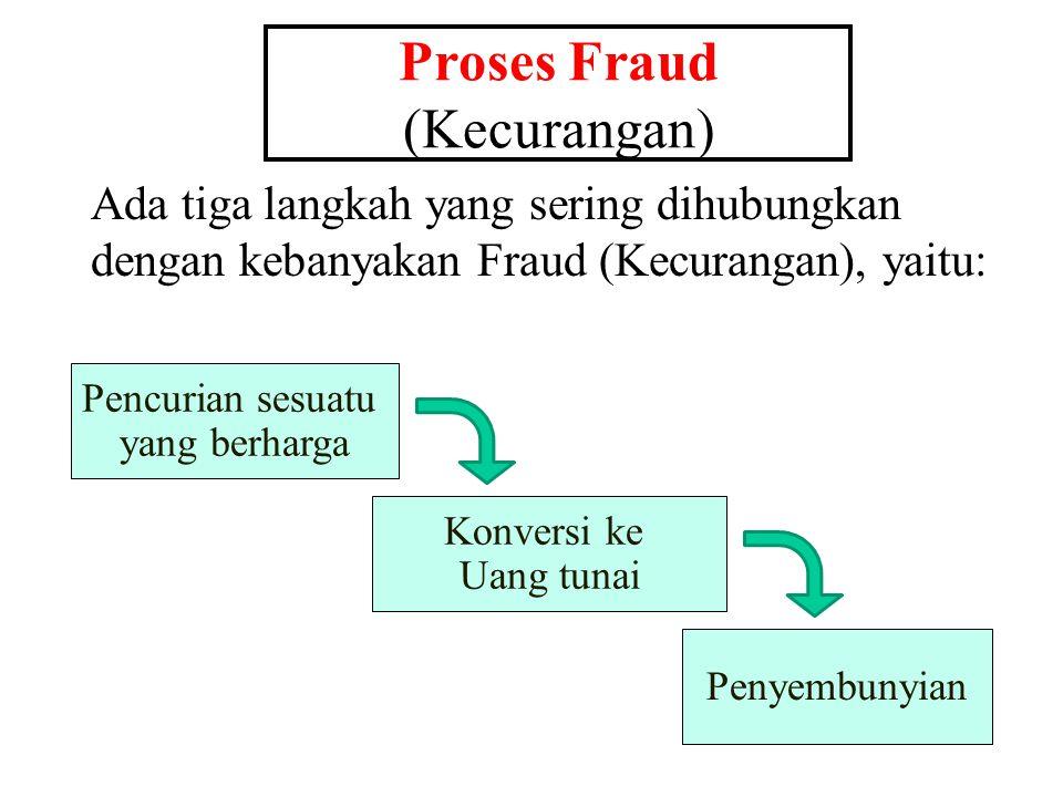 Proses Fraud (Kecurangan) Ada tiga langkah yang sering dihubungkan dengan kebanyakan Fraud (Kecurangan), yaitu: Pencurian sesuatu yang berharga Konversi ke Uang tunai Penyembunyian