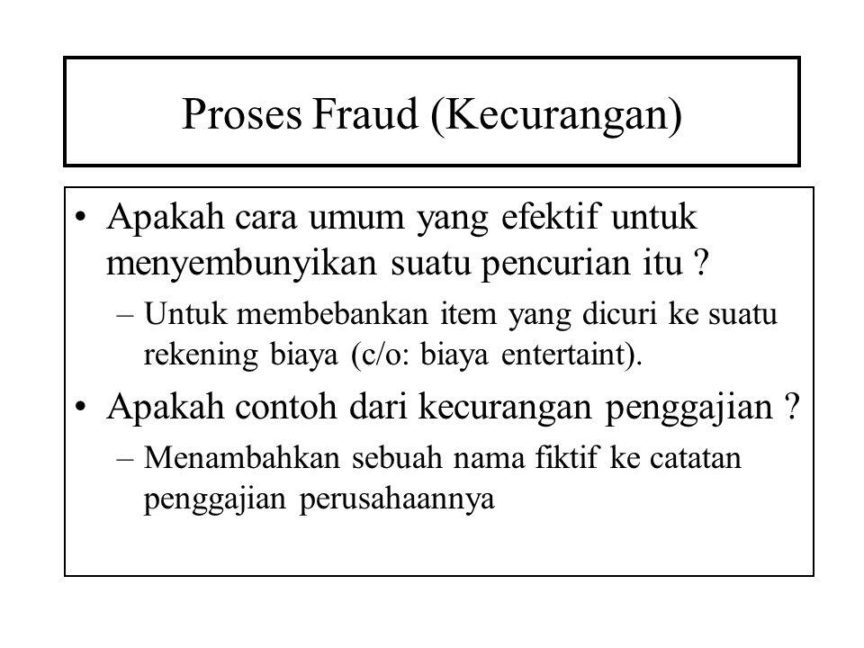 Proses Fraud (Kecurangan) Apakah LAPPING itu .