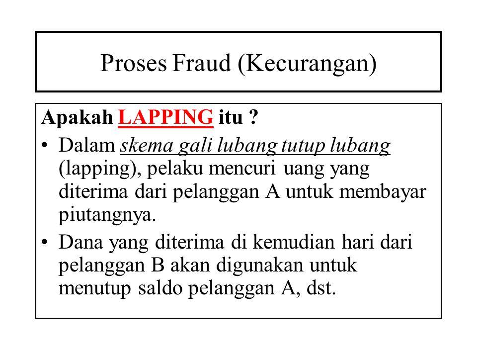 Proses Fraud (Kecurangan) Apakah LAPPING itu ? •Dalam skema gali lubang tutup lubang (lapping), pelaku mencuri uang yang diterima dari pelanggan A unt