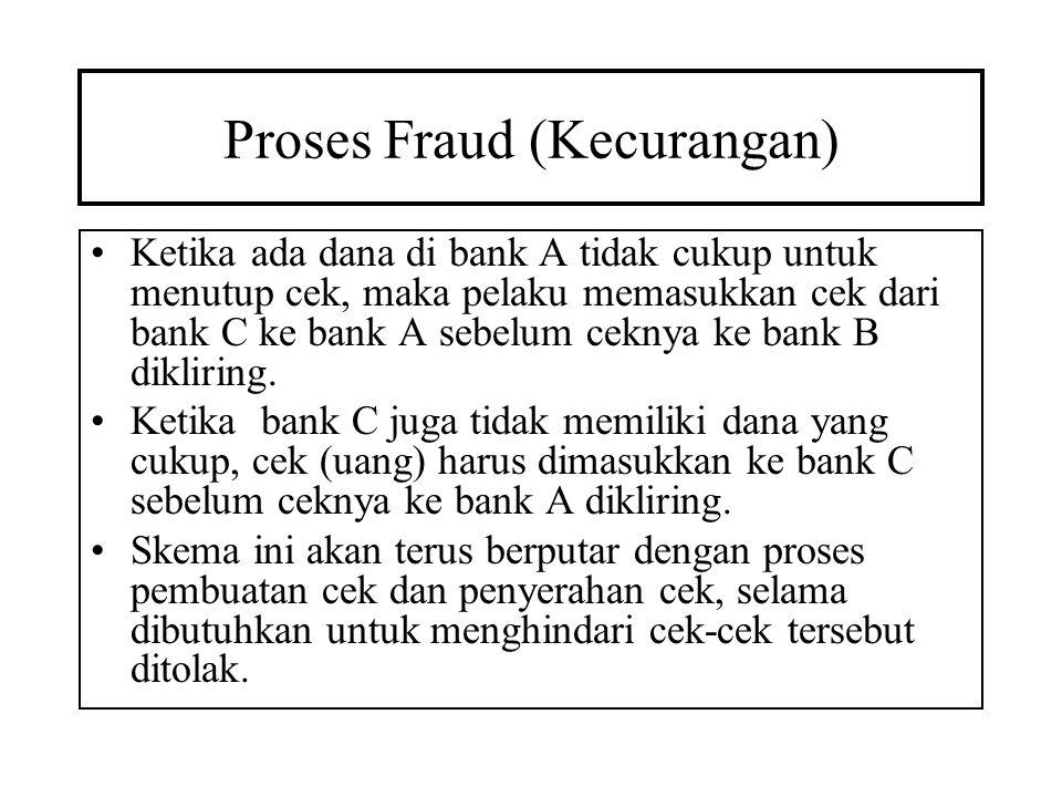 Proses Fraud (Kecurangan) •Ketika ada dana di bank A tidak cukup untuk menutup cek, maka pelaku memasukkan cek dari bank C ke bank A sebelum ceknya ke