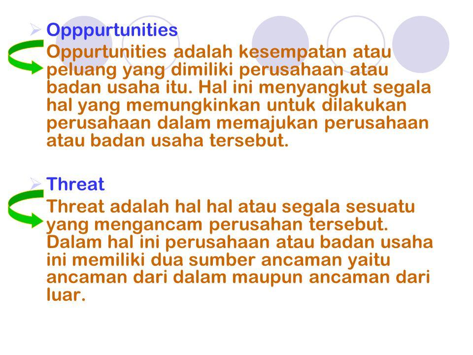  Opppurtunities Oppurtunities adalah kesempatan atau peluang yang dimiliki perusahaan atau badan usaha itu.