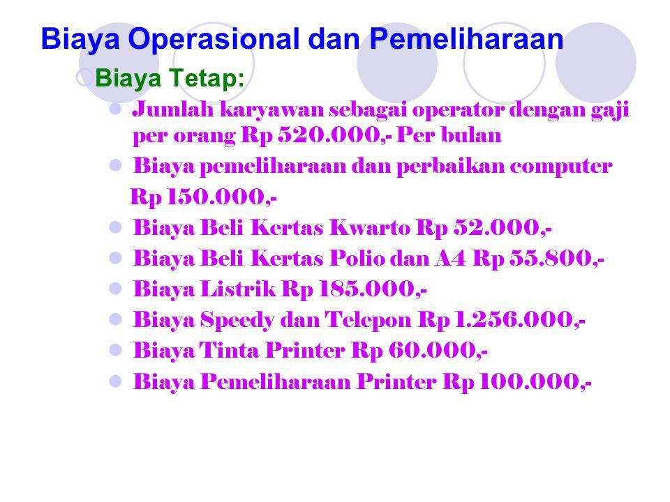 Biaya Operasional dan Pemeliharaan  Biaya Tetap:  Jumlah karyawan sebagai operator dengan gaji per orang Rp 520.000,- Per bulan  Biaya pemeliharaan dan perbaikan computer Rp 150.000,-  Biaya Beli Kertas Kwarto Rp 52.000,-  Biaya Beli Kertas Polio dan A4 Rp 55.800,-  Biaya Listrik Rp 185.000,-  Biaya Speedy dan Telepon Rp 1.256.000,-  Biaya Tinta Printer Rp 60.000,-  Biaya Pemeliharaan Printer Rp 100.000,-